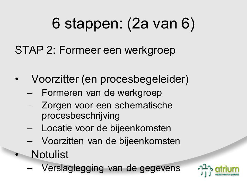 6 stappen: (2a van 6) STAP 2: Formeer een werkgroep