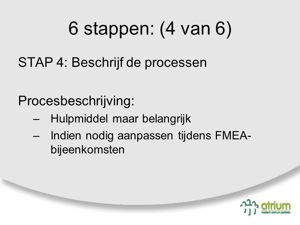 6 stappen: (4 van 6) STAP 4: Beschrijf de processen