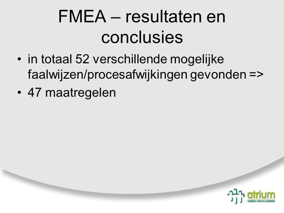 FMEA – resultaten en conclusies