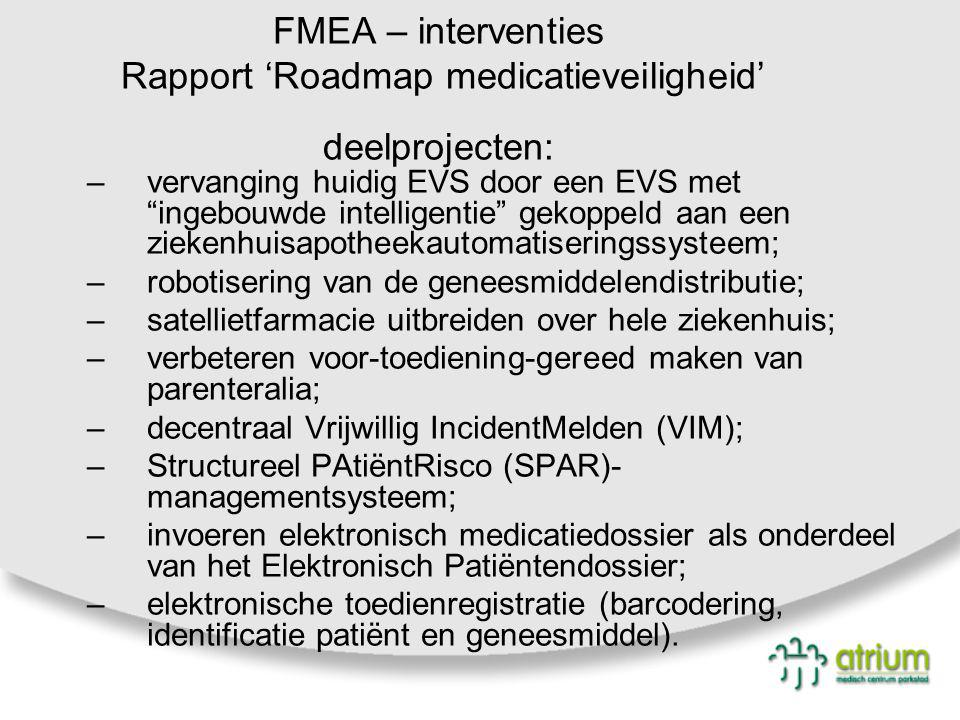 FMEA – interventies Rapport 'Roadmap medicatieveiligheid' deelprojecten: