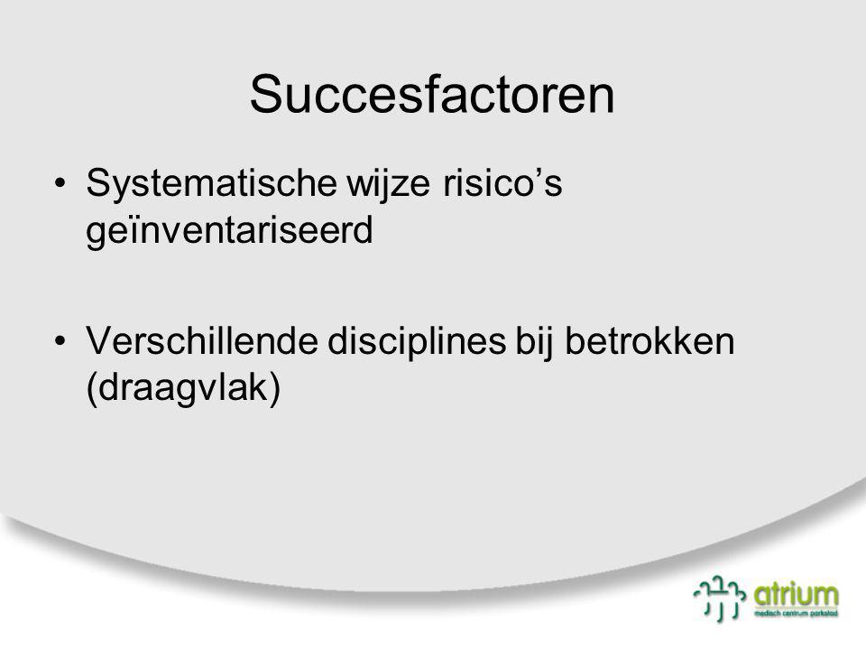 Succesfactoren Systematische wijze risico's geïnventariseerd
