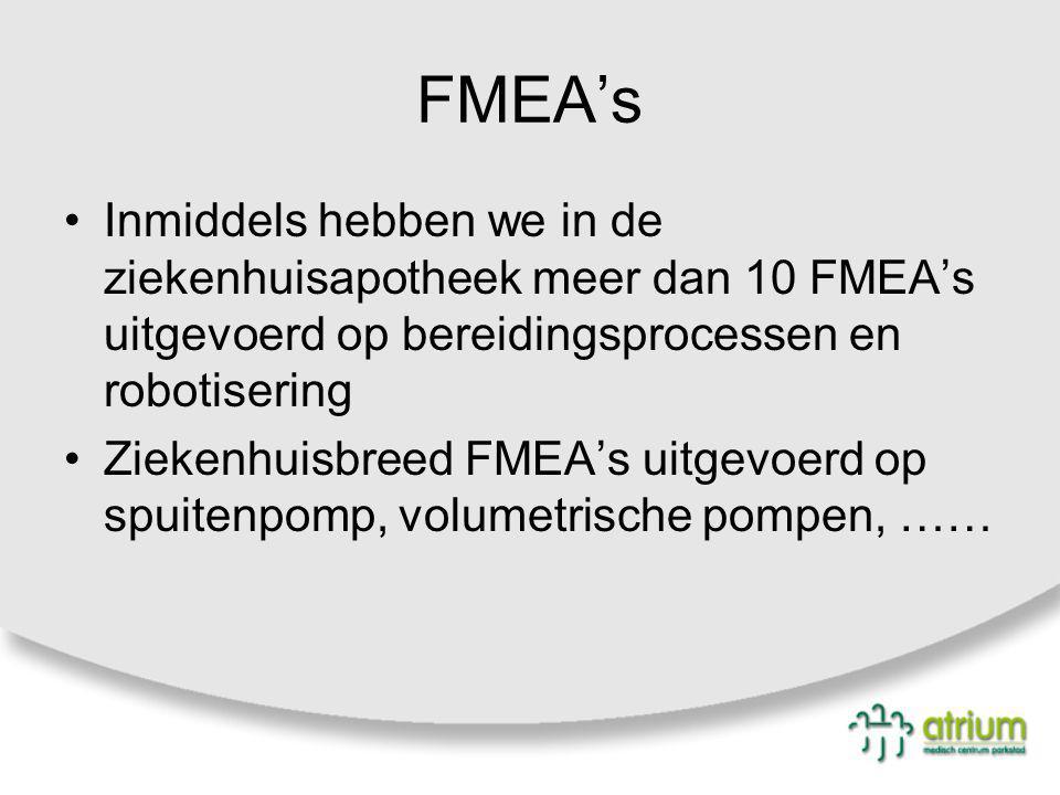 FMEA's Inmiddels hebben we in de ziekenhuisapotheek meer dan 10 FMEA's uitgevoerd op bereidingsprocessen en robotisering.