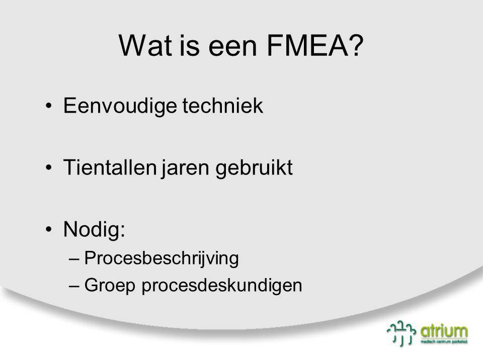 Wat is een FMEA Eenvoudige techniek Tientallen jaren gebruikt Nodig: