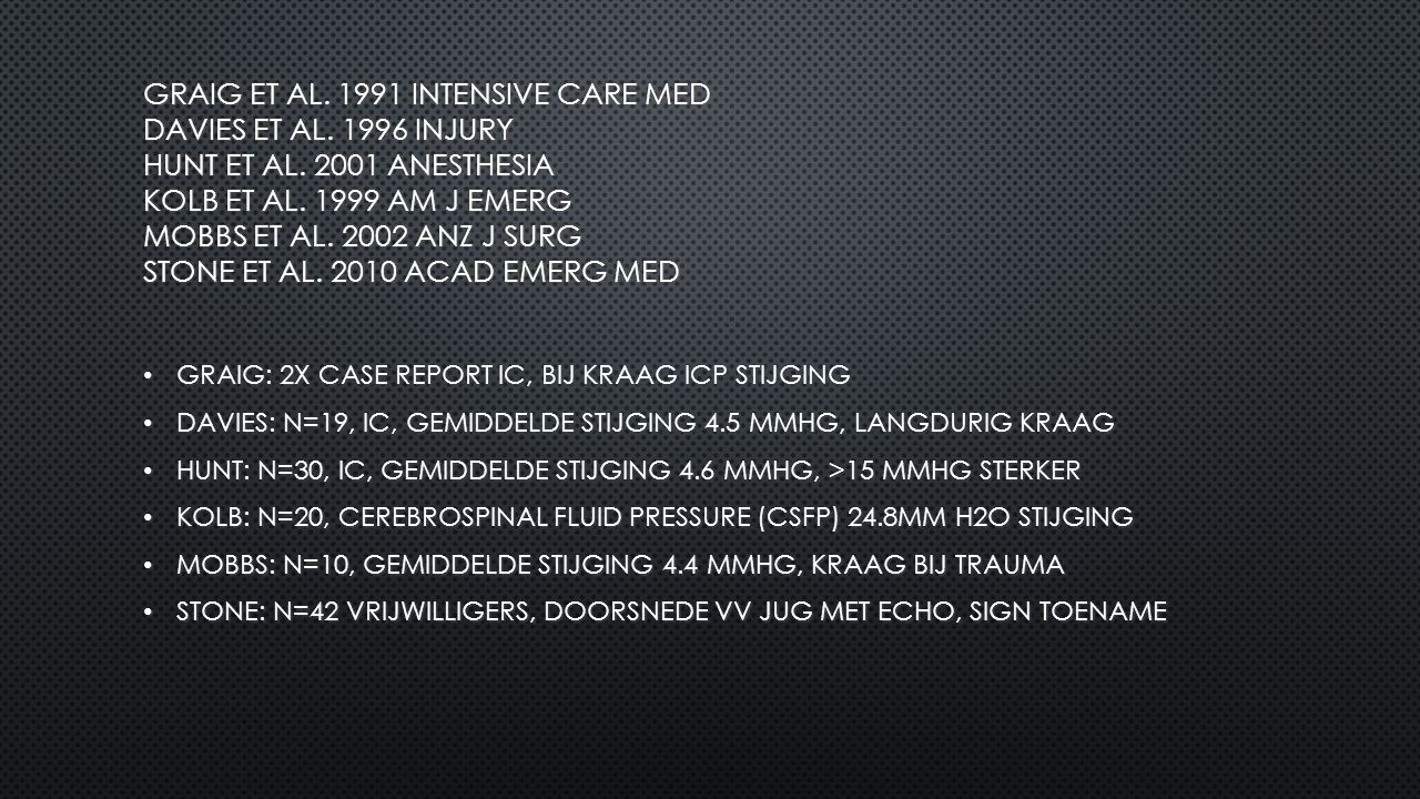 Graig et al. 1991 Intensive care med Davies et al