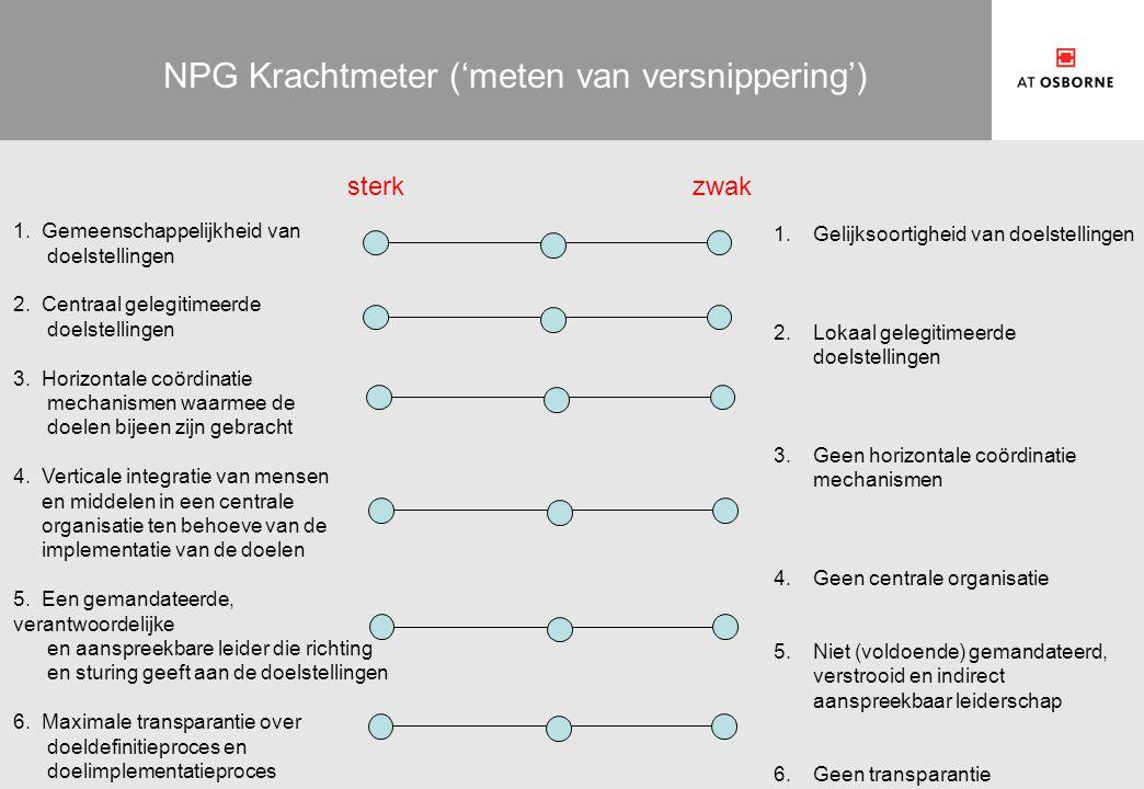 NPG Krachtmeter ('meten van versnippering')
