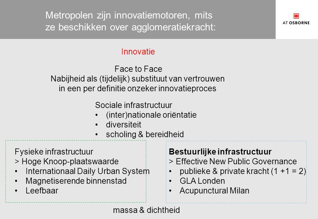 Metropolen zijn innovatiemotoren, mits ze beschikken over agglomeratiekracht: