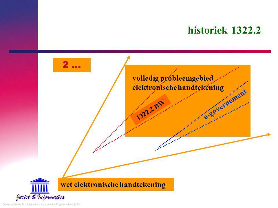 historiek 1322.2 2 … volledig probleemgebied elektronische handtekening. e-governement. 1322.2 BW.