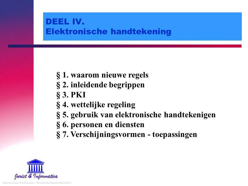 DEEL IV. Elektronische handtekening