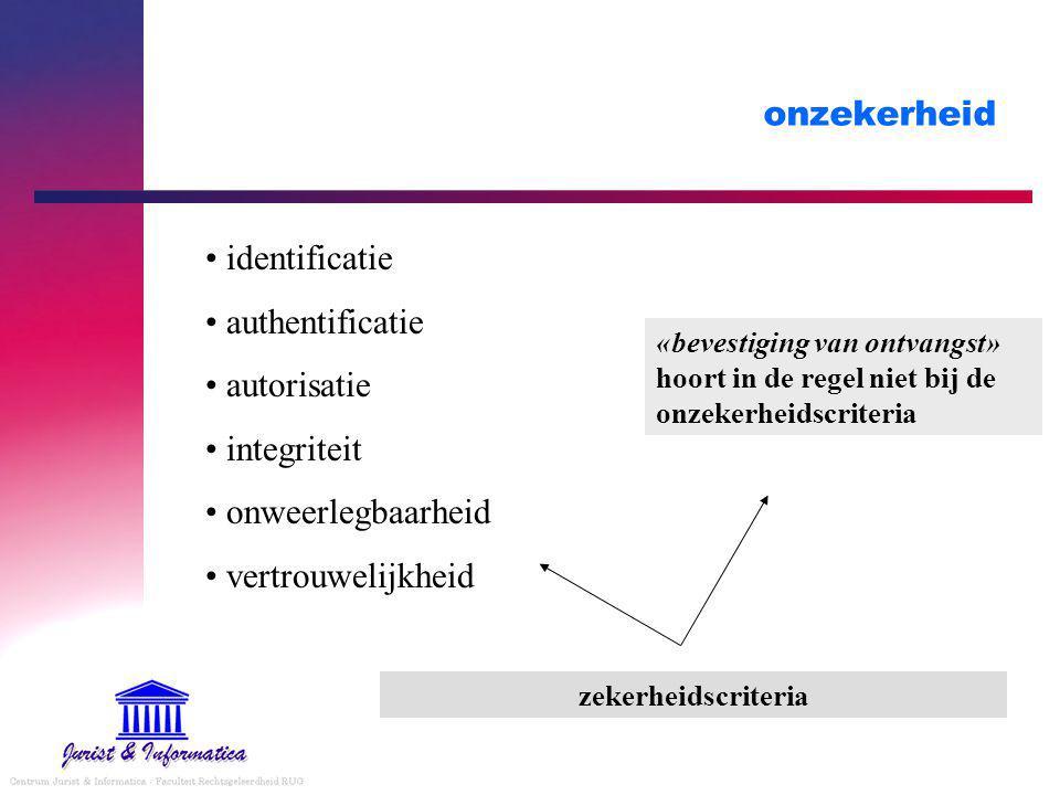 onzekerheid identificatie authentificatie autorisatie integriteit