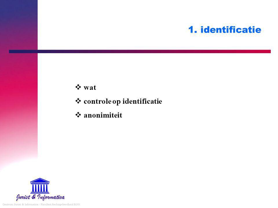 1. identificatie wat controle op identificatie anonimiteit