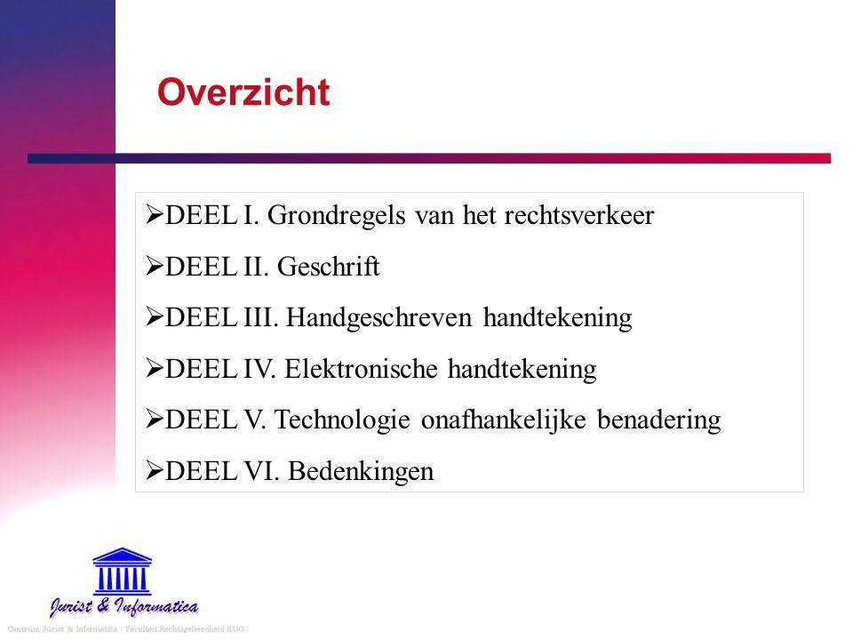 Overzicht DEEL I. Grondregels van het rechtsverkeer DEEL II. Geschrift