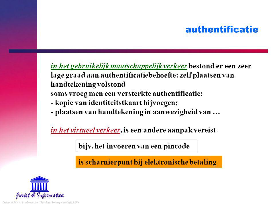 authentificatie