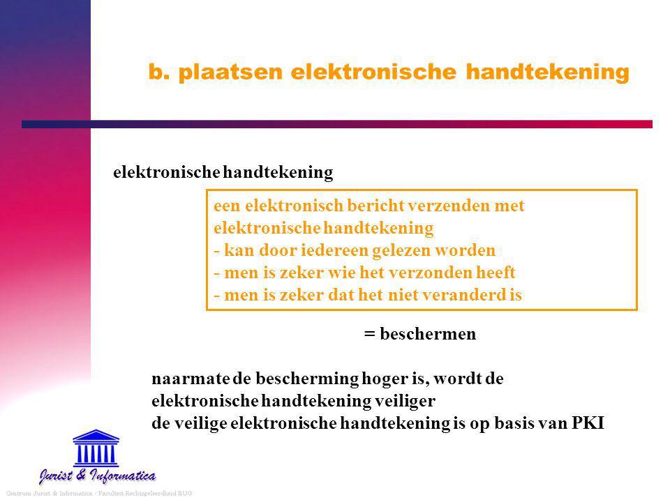 b. plaatsen elektronische handtekening
