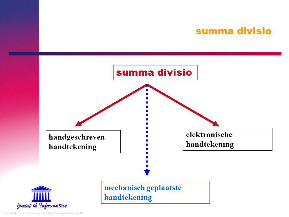 summa divisio summa divisio elektronische handtekening