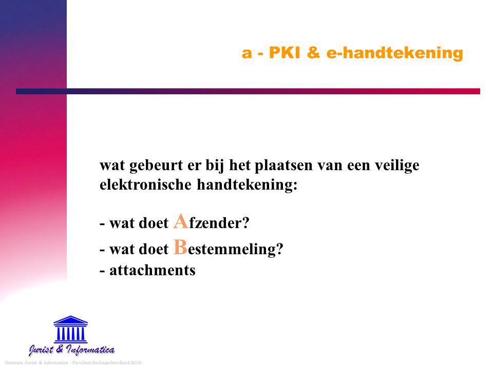 a - PKI & e-handtekening