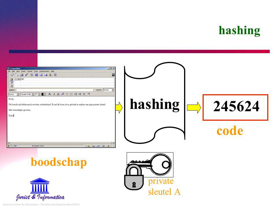 hashing hashing 245624 code boodschap private sleutel A