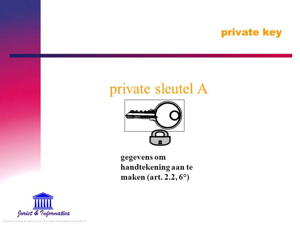 private sleutel A private key