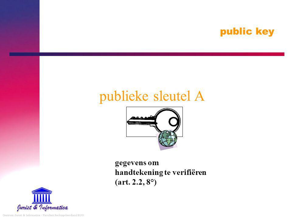 publieke sleutel A public key