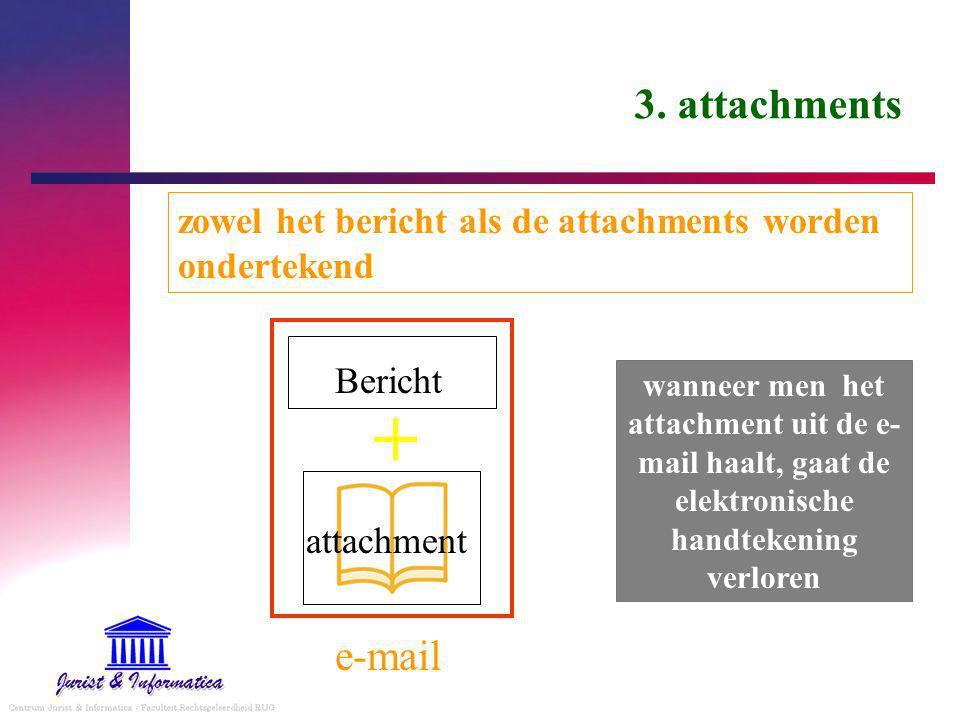 3. attachments zowel het bericht als de attachments worden ondertekend. Bericht.