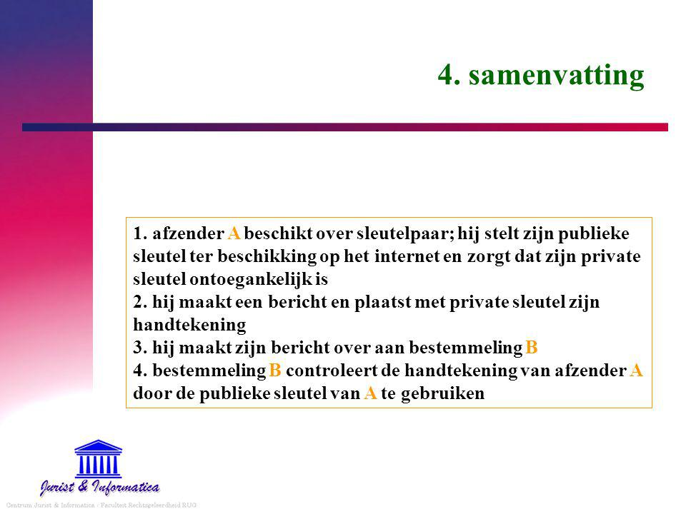 4. samenvatting