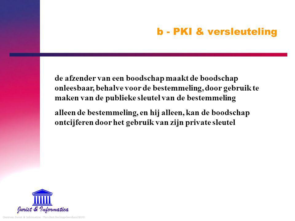 b - PKI & versleuteling