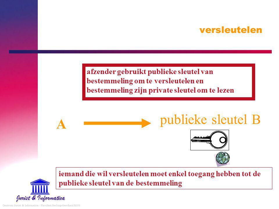 publieke sleutel B A versleutelen
