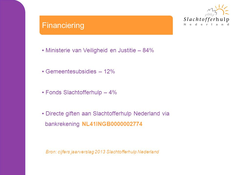Financiering Ministerie van Veiligheid en Justitie – 84%