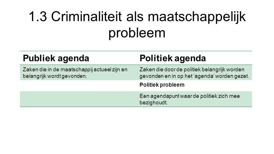 1.3 Criminaliteit als maatschappelijk probleem