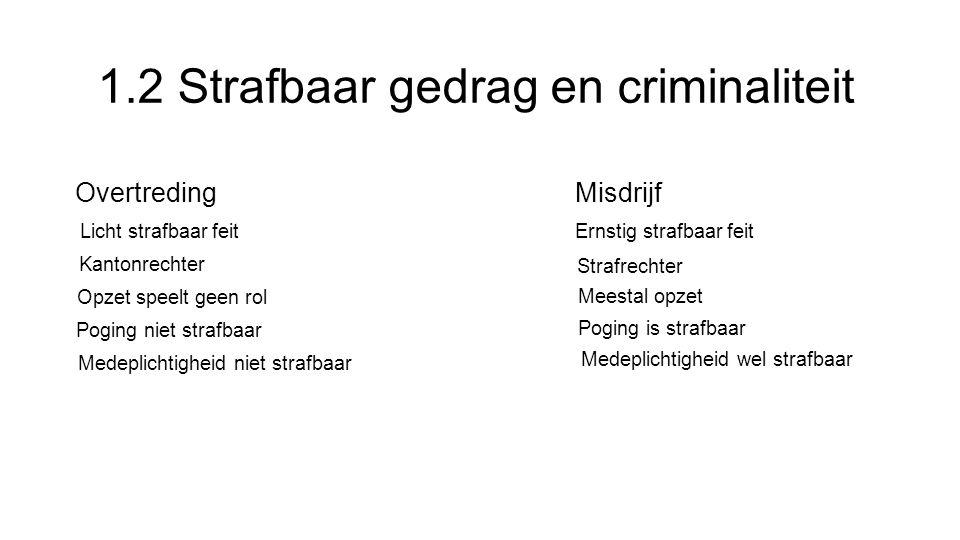 1.2 Strafbaar gedrag en criminaliteit