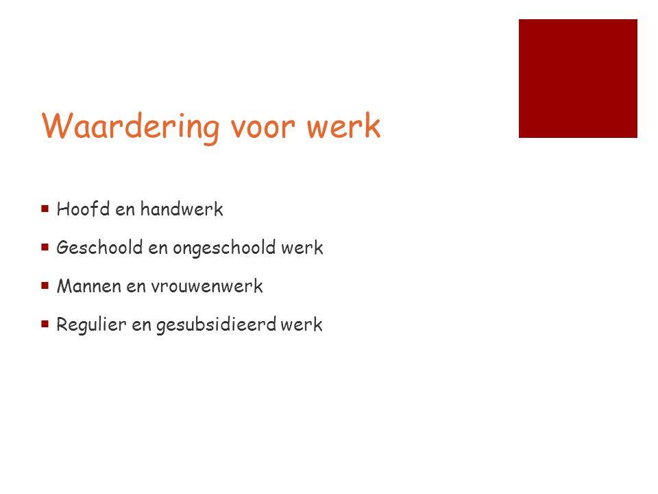 Waardering voor werk Hoofd en handwerk Geschoold en ongeschoold werk