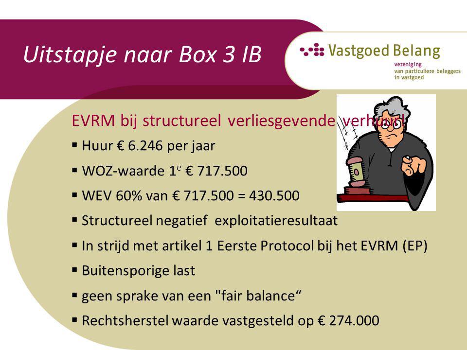 Uitstapje naar Box 3 IB EVRM bij structureel verliesgevende verhuur!