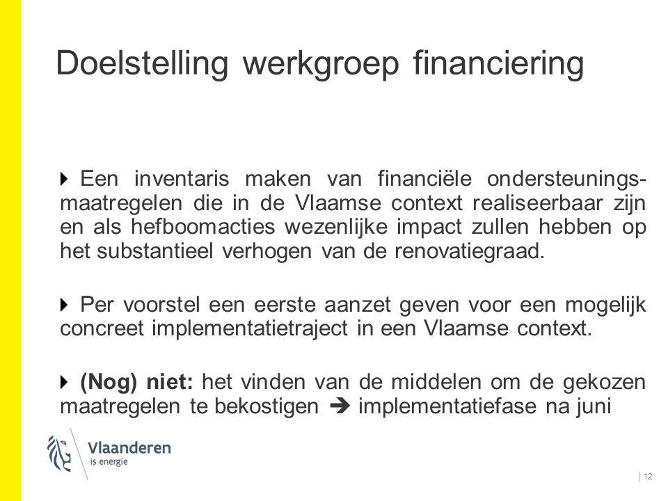 Doelstelling werkgroep financiering