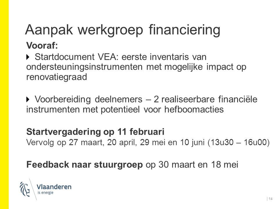 Aanpak werkgroep financiering