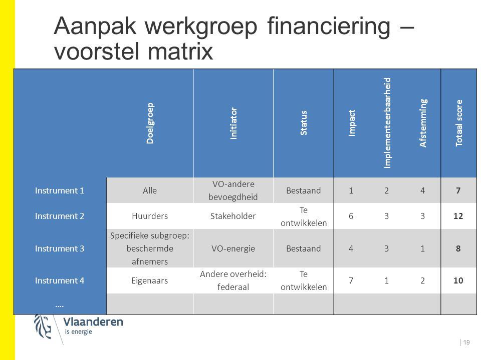 Aanpak werkgroep financiering – voorstel matrix