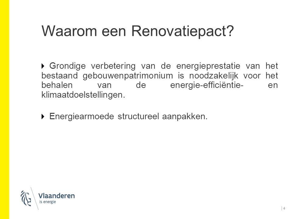 Waarom een Renovatiepact