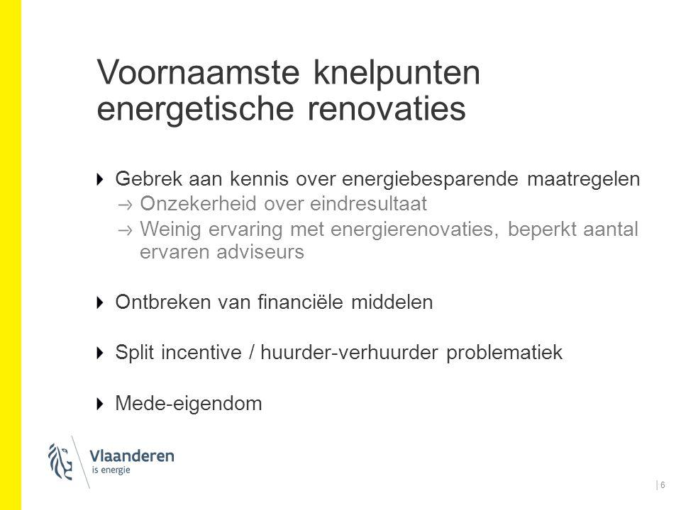 Voornaamste knelpunten energetische renovaties