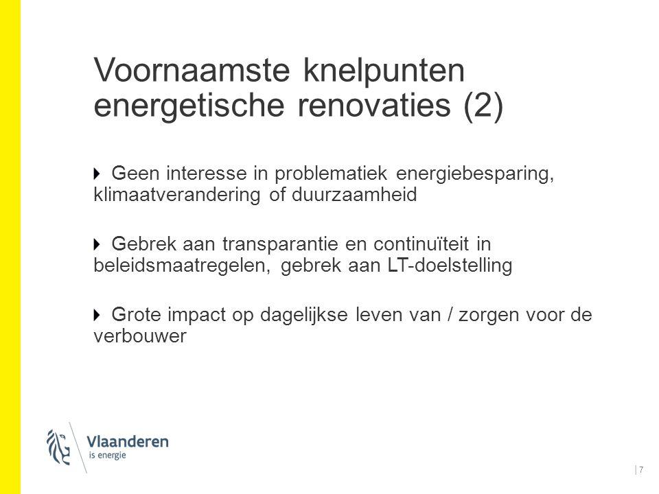 Voornaamste knelpunten energetische renovaties (2)