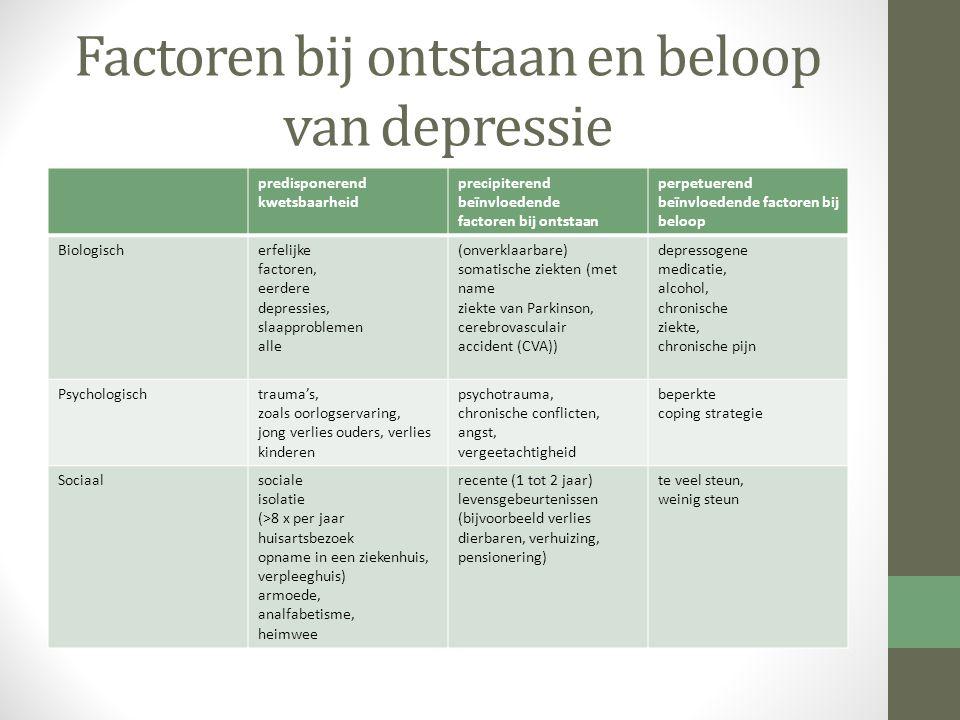 Factoren bij ontstaan en beloop van depressie