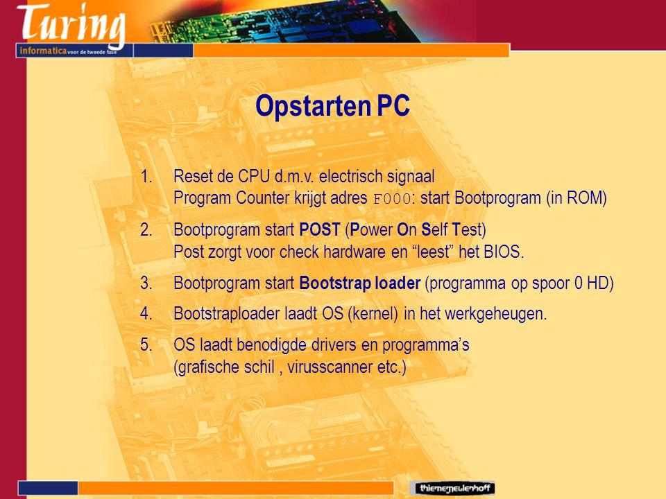 Opstarten PC Reset de CPU d.m.v. electrisch signaal