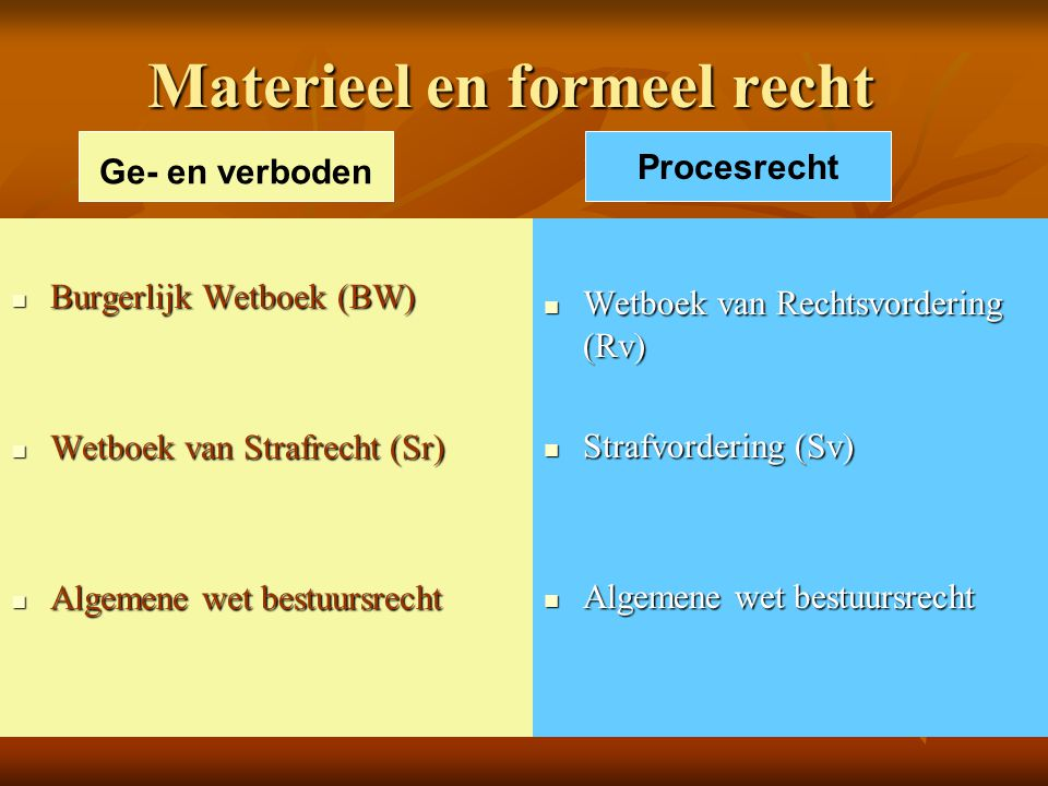 Materieel en formeel recht