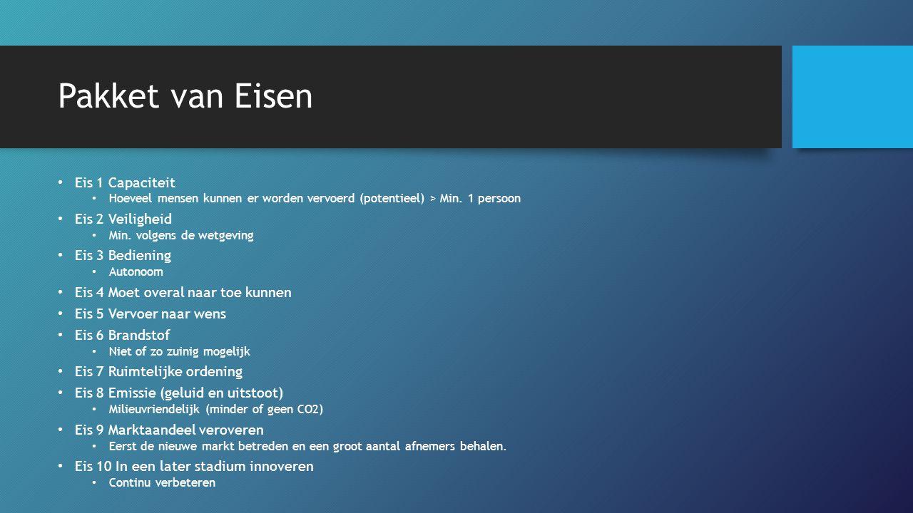 Pakket van Eisen Eis 1 Capaciteit Eis 2 Veiligheid Eis 3 Bediening