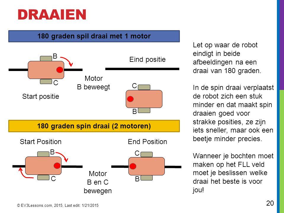 180 graden spil draai met 1 motor 180 graden spin draai (2 motoren)