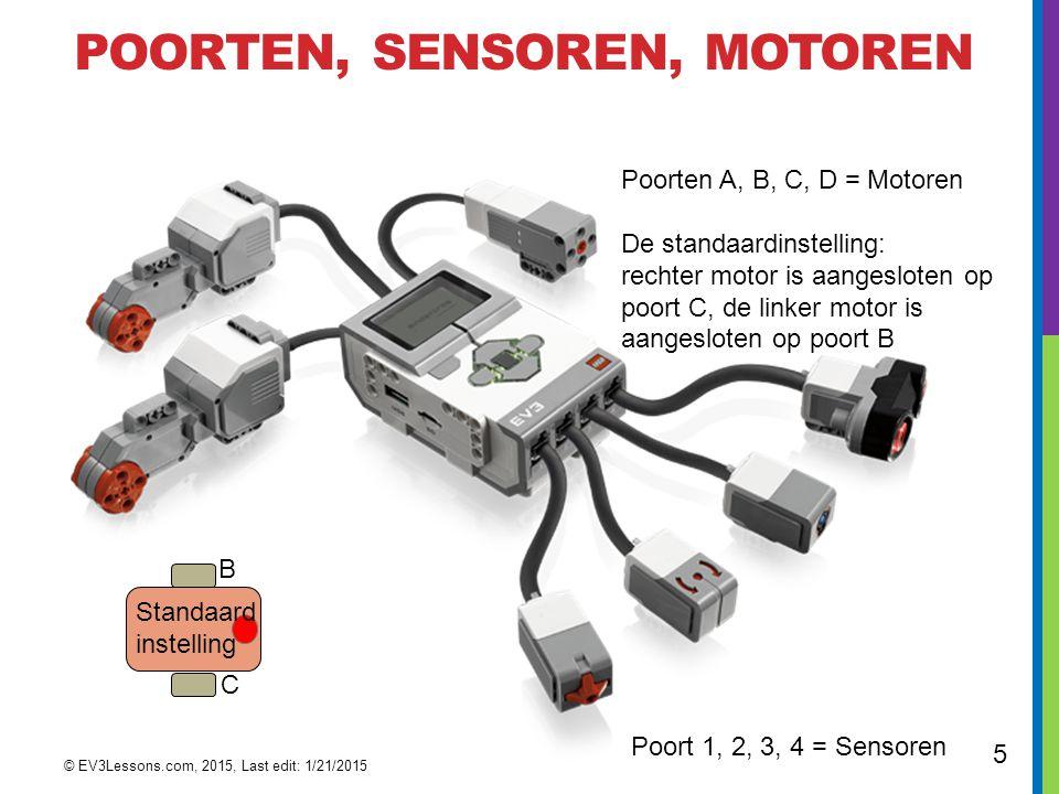 Poorten, Sensoren, motoren