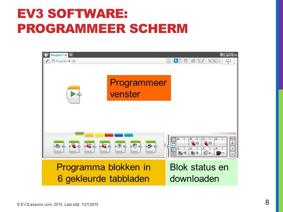 EV3 Software: Programmeer scherm