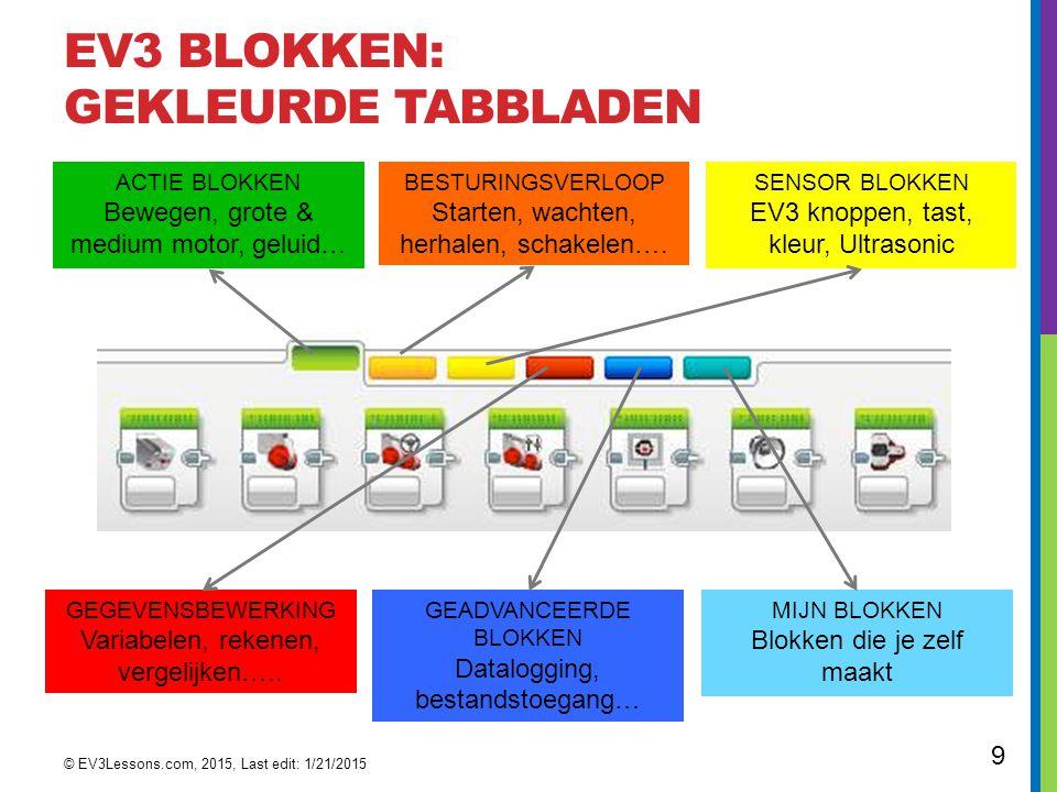 EV3 Blokken: Gekleurde tabbladen