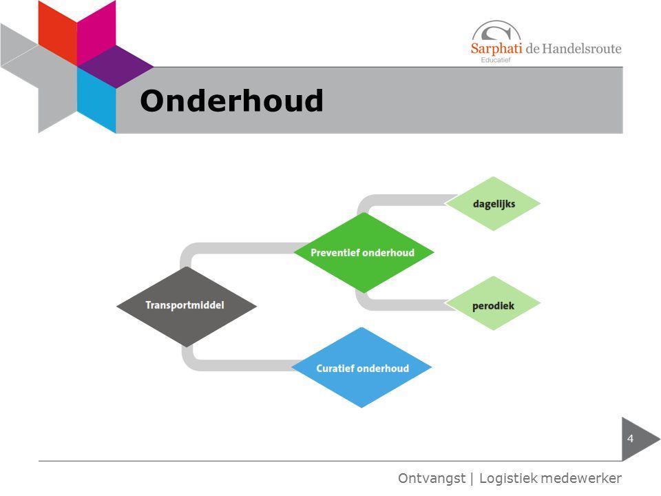 Onderhoud Ontvangst | Logistiek medewerker