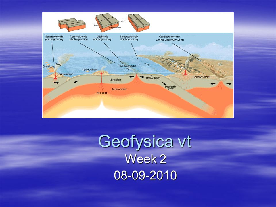 Geofysica vt Week 2 08-09-2010