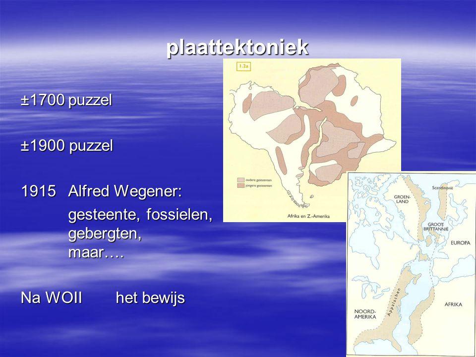 plaattektoniek ±1700 puzzel ±1900 puzzel 1915 Alfred Wegener: