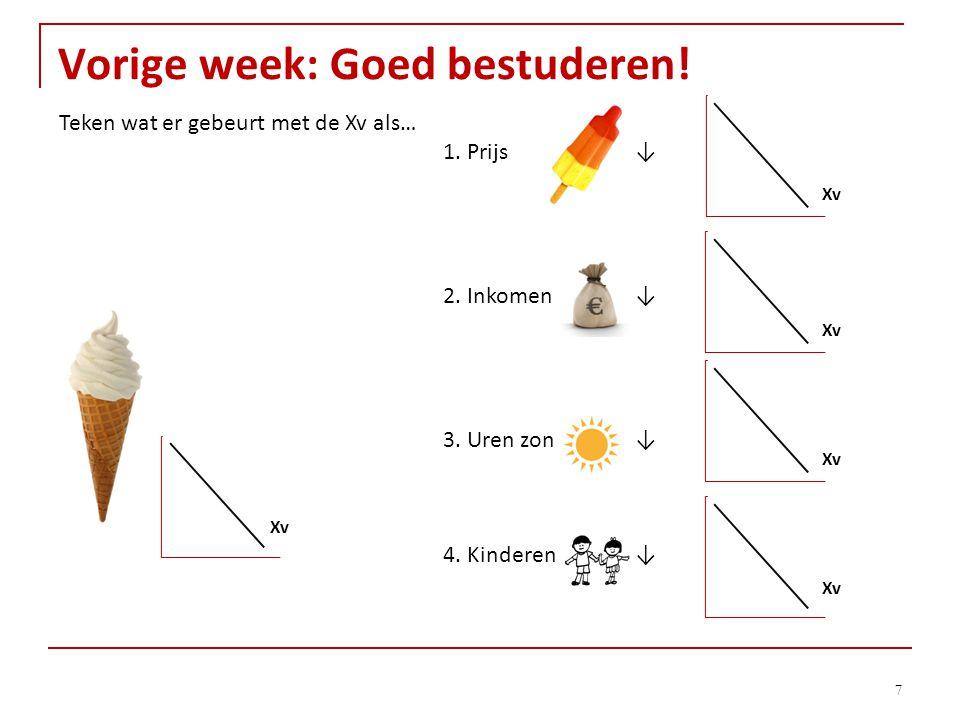 Vorige week: Goed bestuderen!