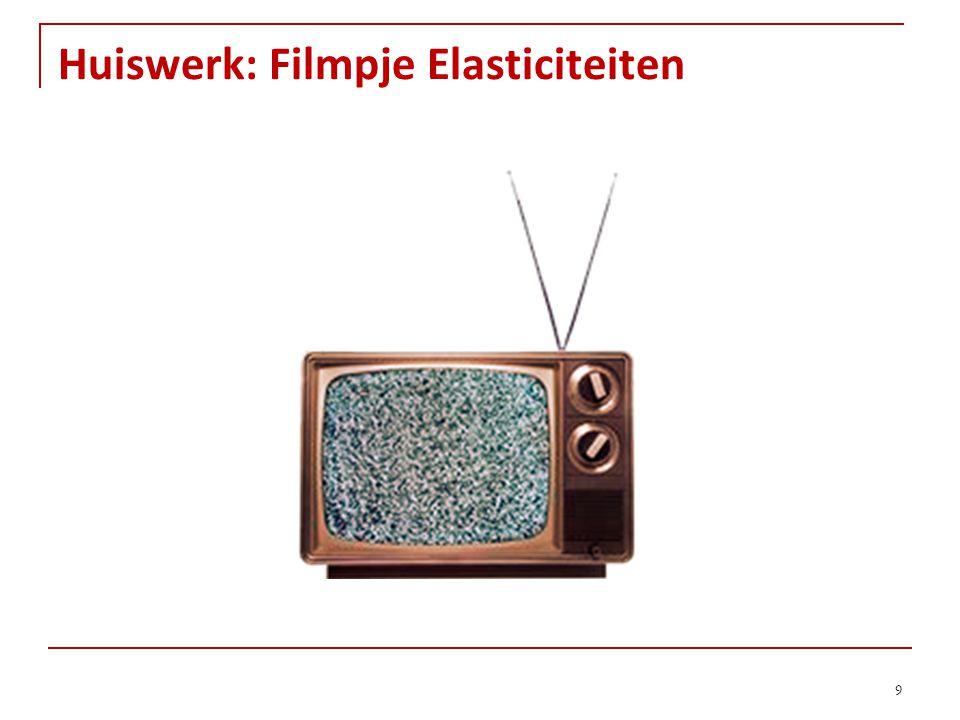 Huiswerk: Filmpje Elasticiteiten
